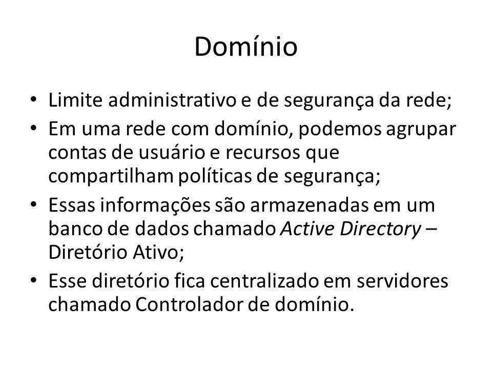 Domínio Limite administrativo e de segurança da rede;
