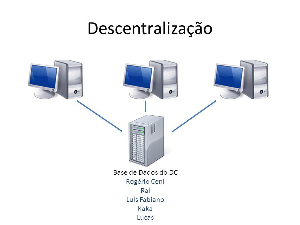 Base de Dados do DC Rogério Ceni