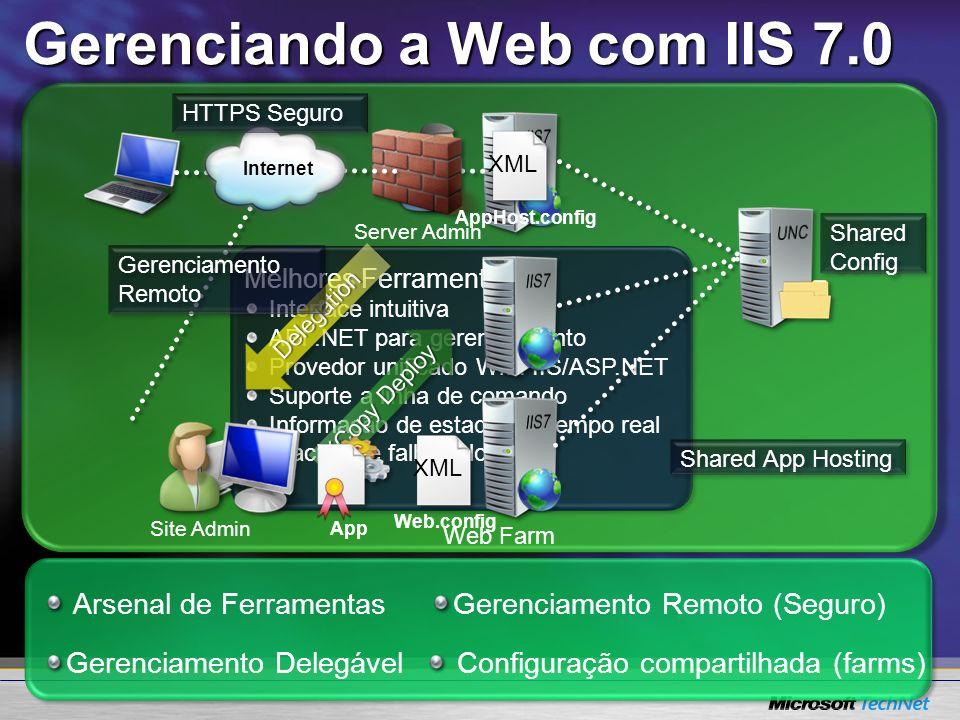 Gerenciando a Web com IIS 7.0