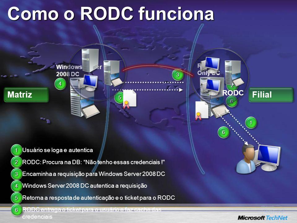 Como o RODC funciona Matriz Filial RODC Windows Server 2008 DC