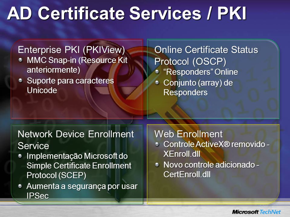 AD Certificate Services / PKI