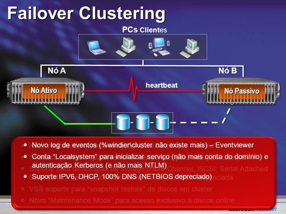 Failover Clustering PCs Clientes Nó A Nó B Nó Ativo Nó Passivo