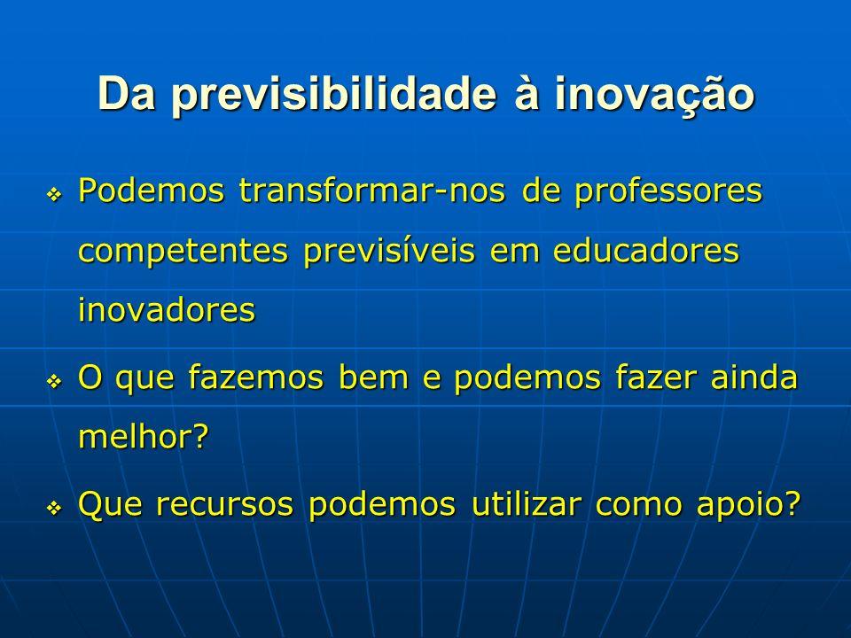 Da previsibilidade à inovação