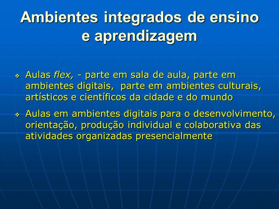 Ambientes integrados de ensino e aprendizagem