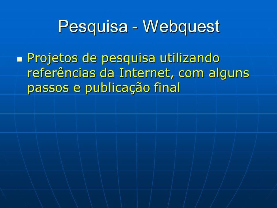 Pesquisa - Webquest Projetos de pesquisa utilizando referências da Internet, com alguns passos e publicação final.