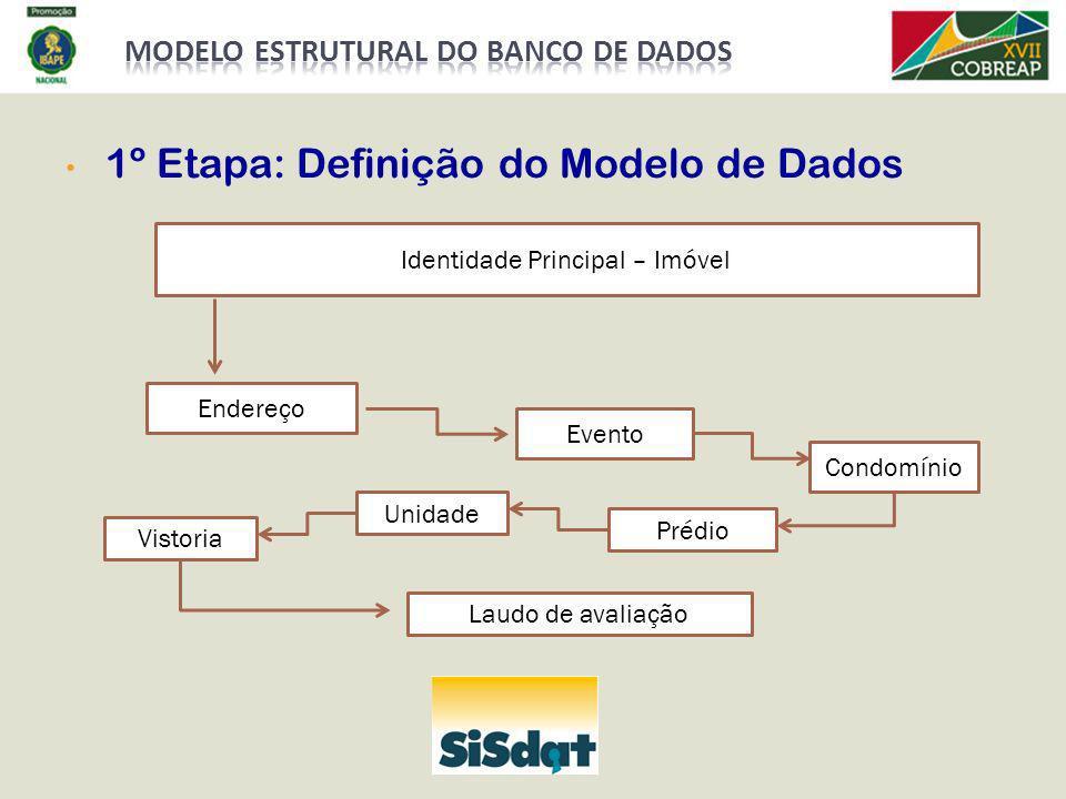 Modelo estrutural do Banco de Dados