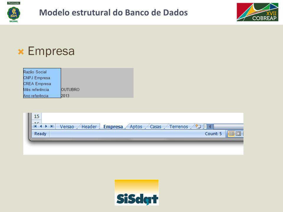 Empresa Razão Social CNPJ Empresa CREA Empresa Mês referência OUTUBRO