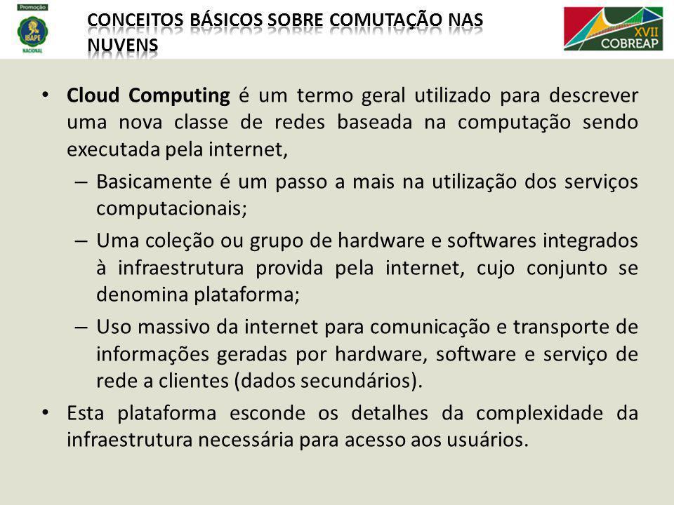 Conceitos básicos sobre Comutação nas Nuvens