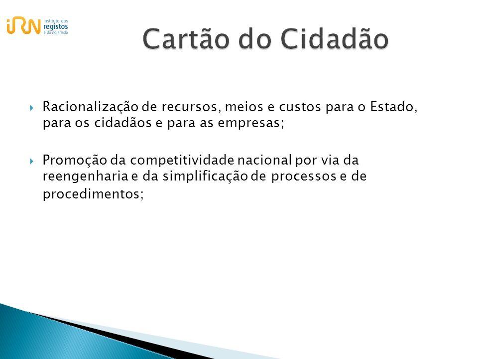 Cartão do Cidadão Racionalização de recursos, meios e custos para o Estado, para os cidadãos e para as empresas;