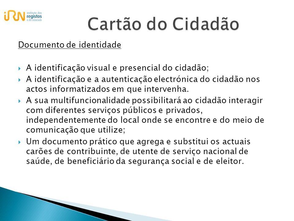 Cartão do Cidadão Documento de identidade