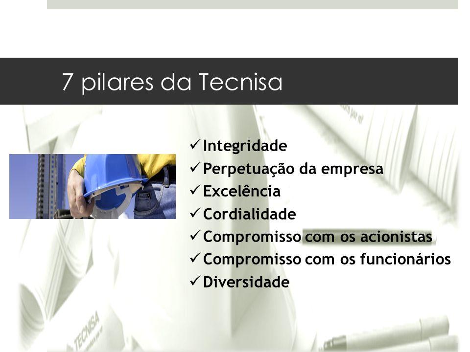 7 pilares da Tecnisa Integridade Perpetuação da empresa Excelência