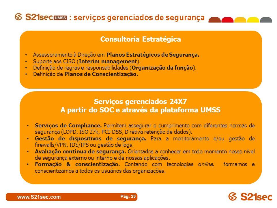 : serviços gerenciados de segurança