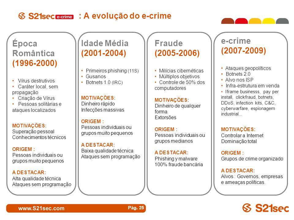 : A evolução do e-crime e-crime (2007-2009) Época Romântica