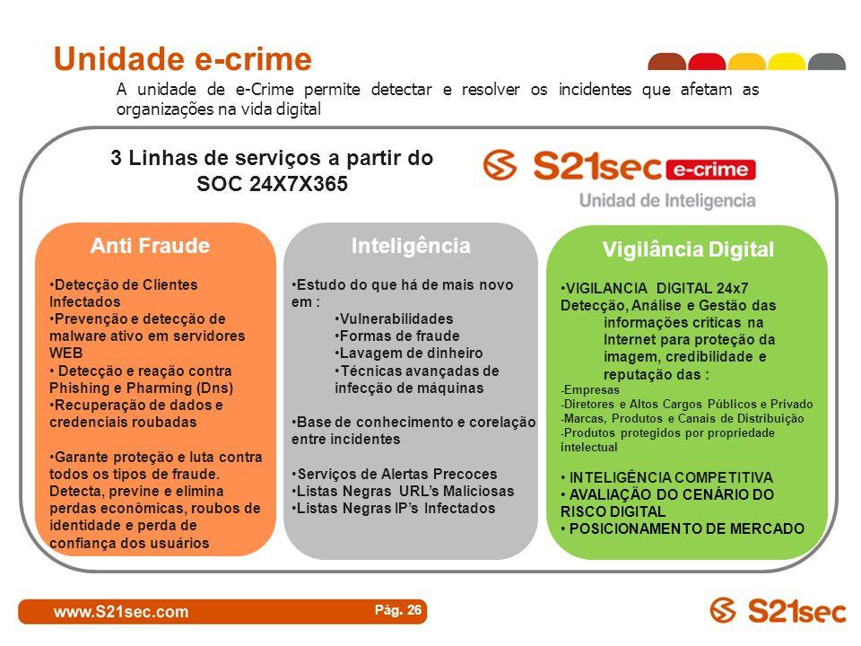 3 Linhas de serviços a partir do SOC 24X7X365