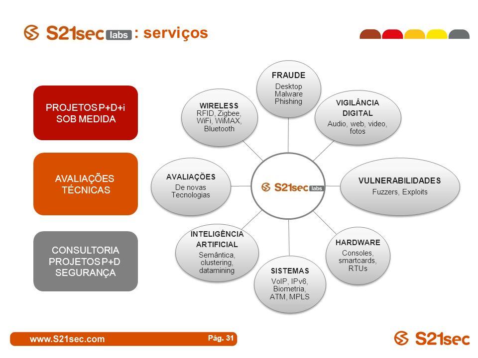 : serviços PROJETOS P+D+i SOB MEDIDA AVALIAÇÕES TÉCNICAS CONSULTORIA