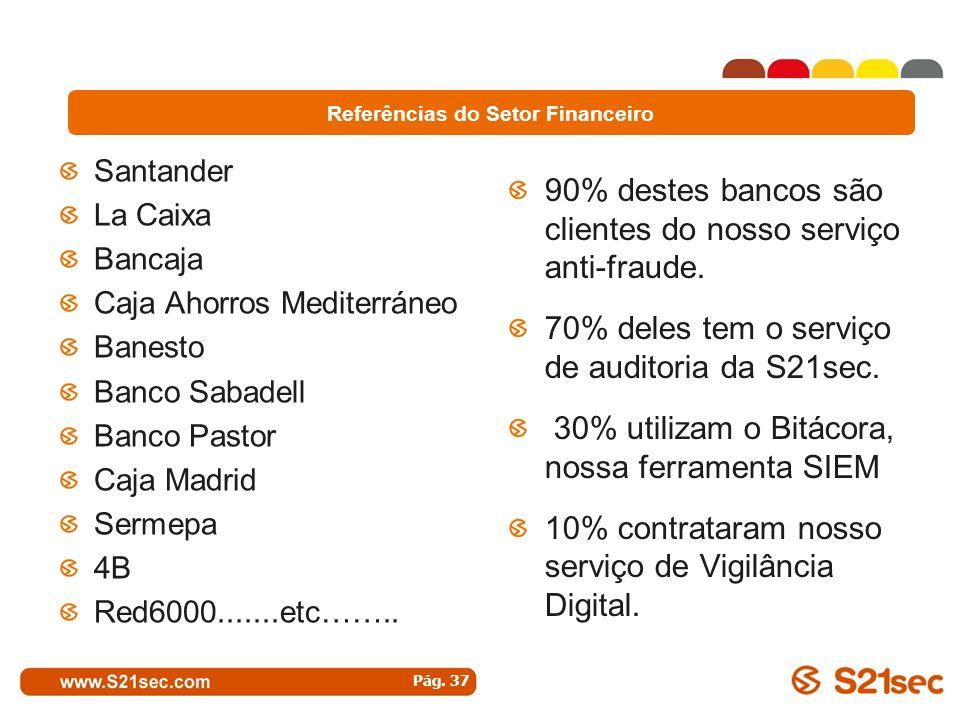Referências do Setor Financeiro
