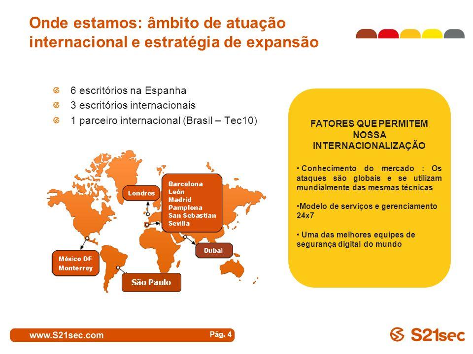 Onde estamos: âmbito de atuação internacional e estratégia de expansão