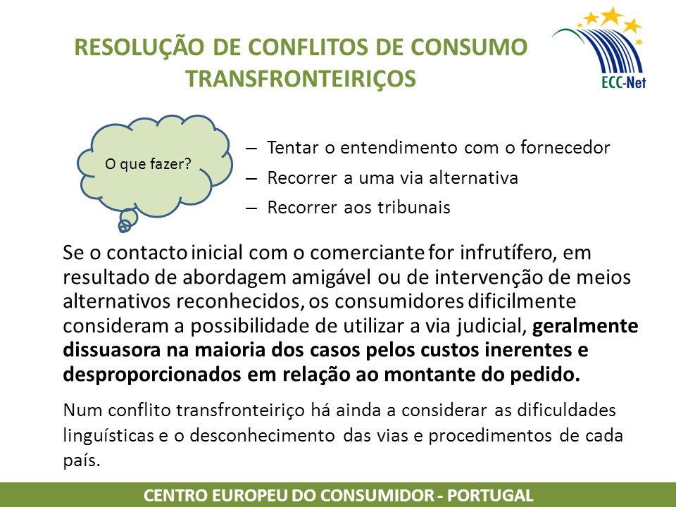 RESOLUÇÃO DE CONFLITOS DE CONSUMO TRANSFRONTEIRIÇOS