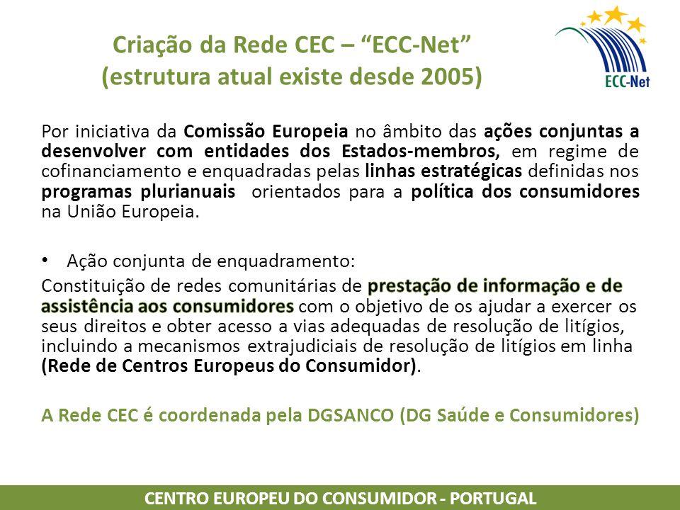 Criação da Rede CEC – ECC-Net (estrutura atual existe desde 2005)