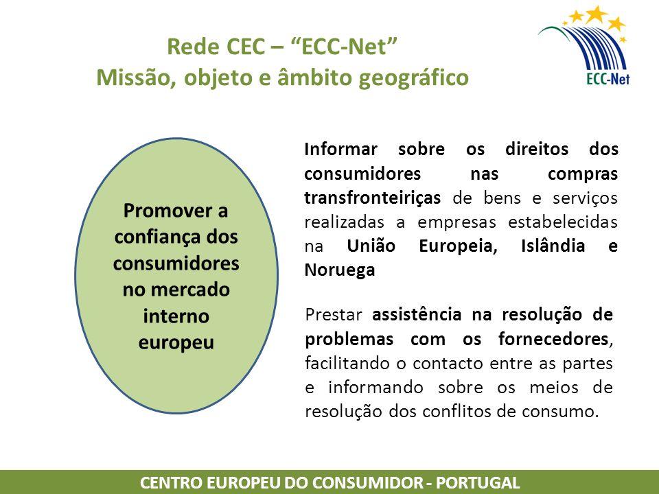 Rede CEC – ECC-Net Missão, objeto e âmbito geográfico