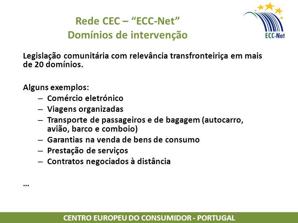 Rede CEC – ECC-Net Domínios de intervenção