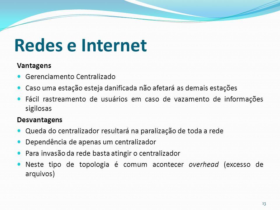 Redes e Internet Vantagens Gerenciamento Centralizado