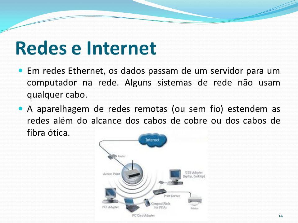 Redes e Internet Em redes Ethernet, os dados passam de um servidor para um computador na rede. Alguns sistemas de rede não usam qualquer cabo.