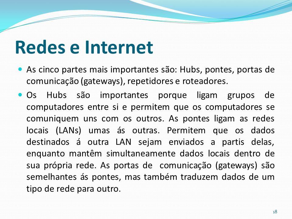 Redes e Internet As cinco partes mais importantes são: Hubs, pontes, portas de comunicação (gateways), repetidores e roteadores.