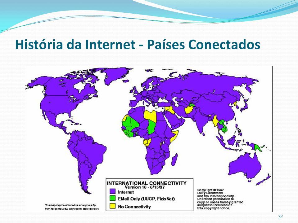 História da Internet - Países Conectados