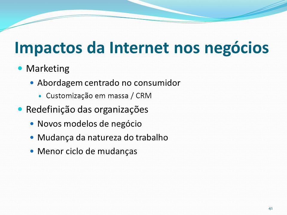 Impactos da Internet nos negócios