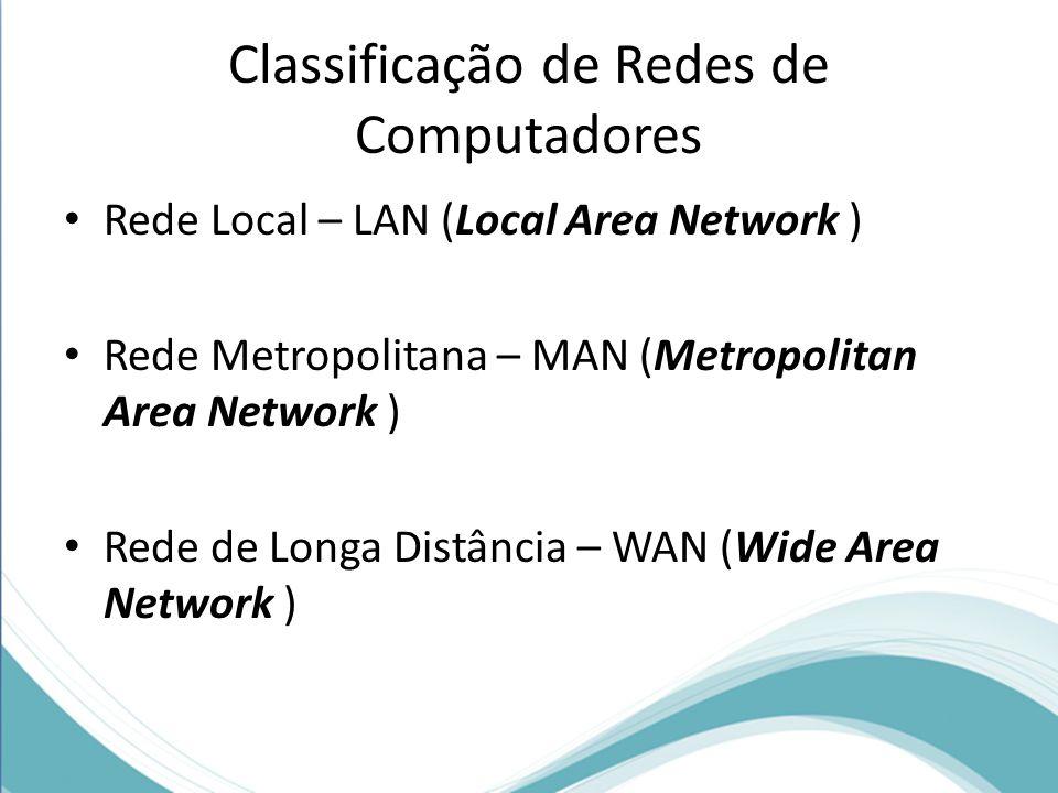 Classificação de Redes de Computadores