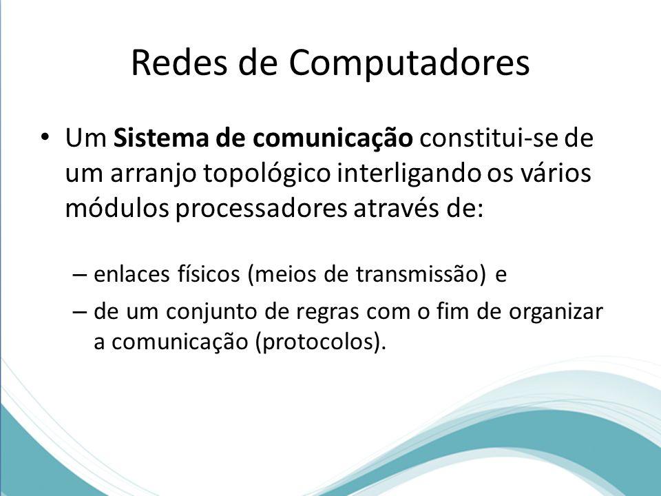 Redes de Computadores Um Sistema de comunicação constitui-se de um arranjo topológico interligando os vários módulos processadores através de: