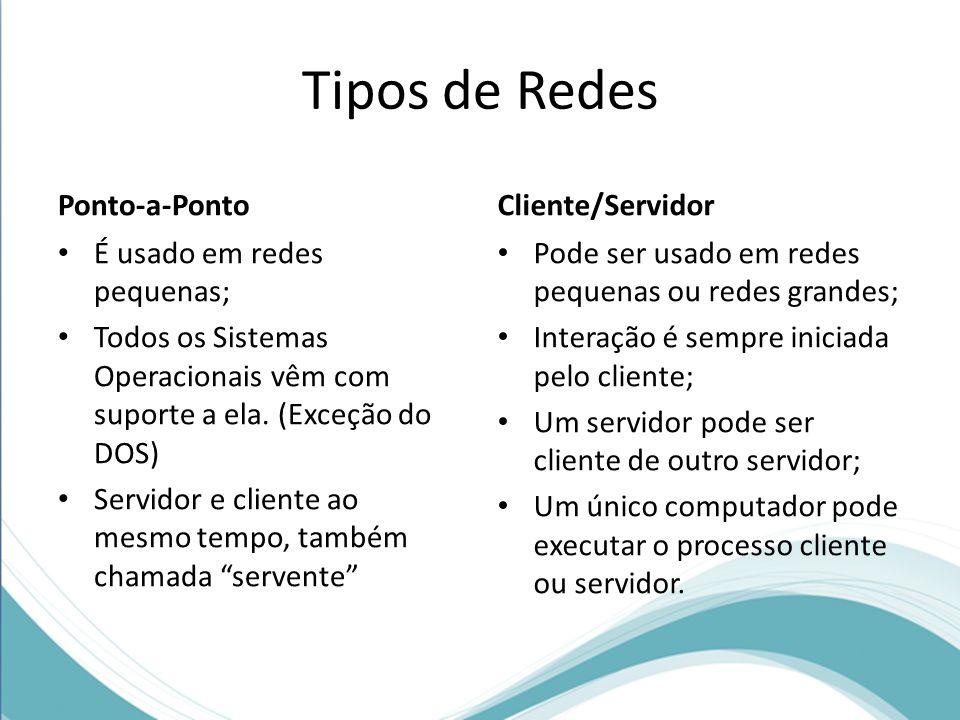 Tipos de Redes Ponto-a-Ponto Cliente/Servidor