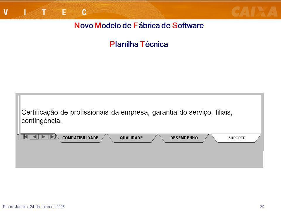 Novo Modelo de Fábrica de Software
