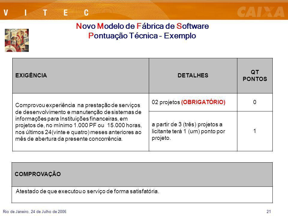 SUDES - Superintendência de Desenvolvimento de Sistemas