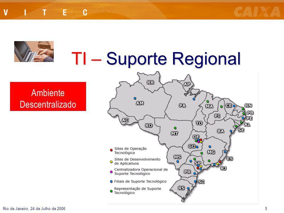 TI – Suporte Regional Ambiente Descentralizado