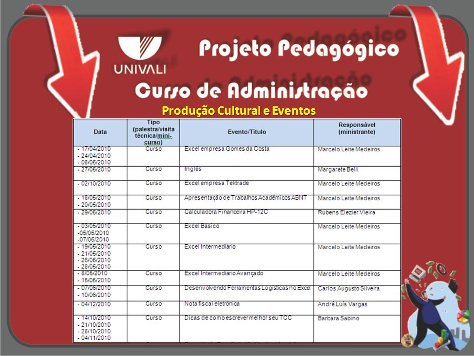 Produção Cultural e Eventos