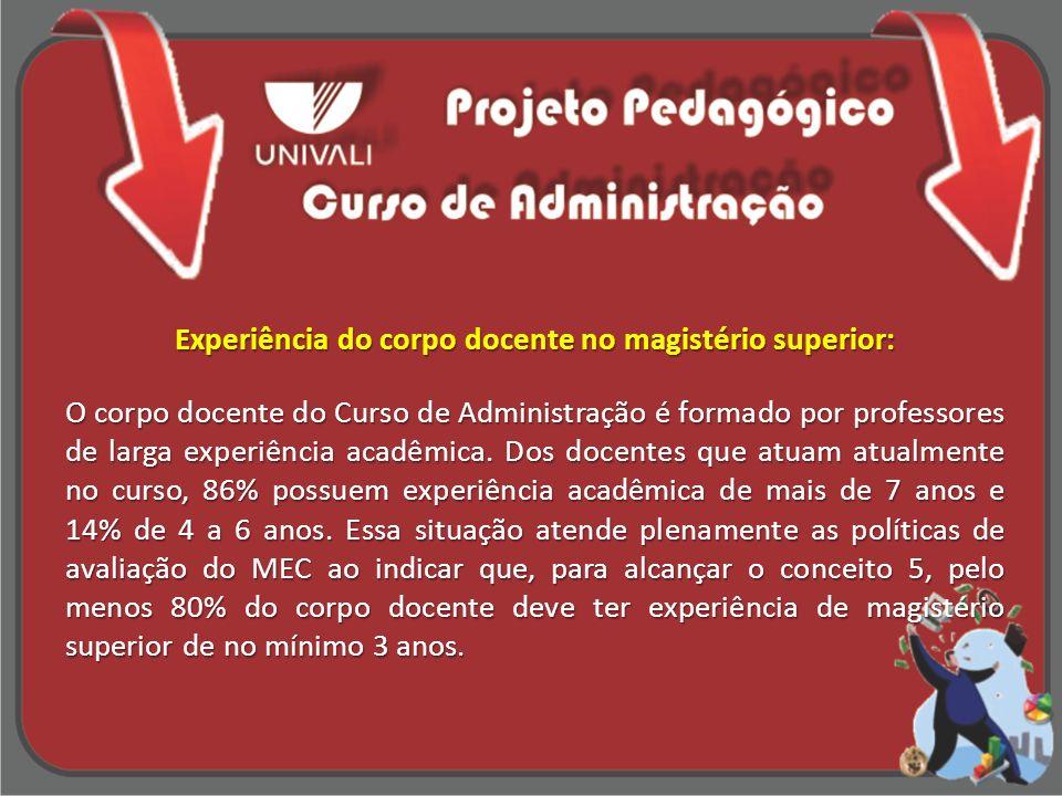 Experiência do corpo docente no magistério superior: O corpo docente do Curso de Administração é formado por professores de larga experiência acadêmica.