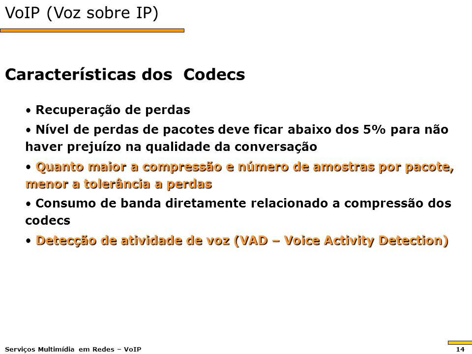 Características dos Codecs