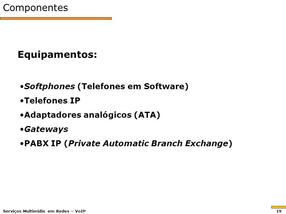 Componentes Equipamentos: Softphones (Telefones em Software)
