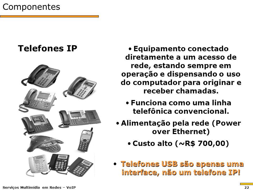 Componentes Telefones IP