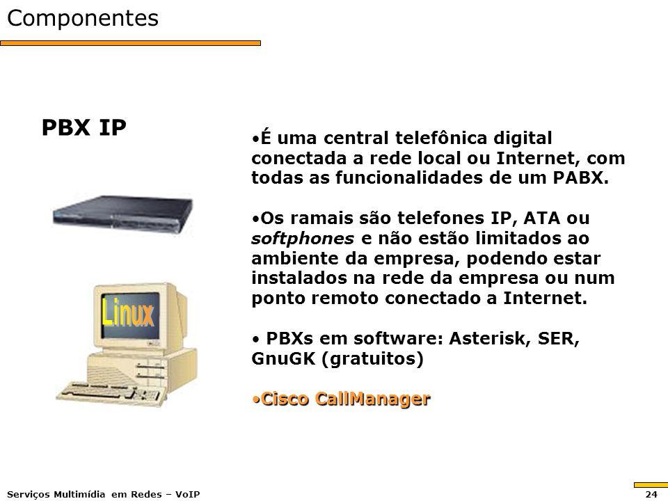 Componentes PBX IP Linux