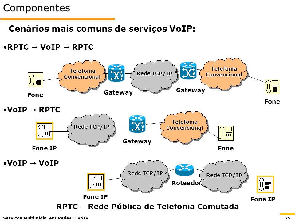 Componentes Cenários mais comuns de serviços VoIP: RPTC  VoIP  RPTC