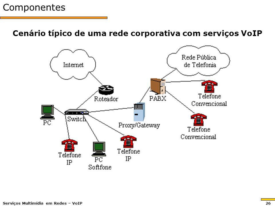 Cenário típico de uma rede corporativa com serviços VoIP