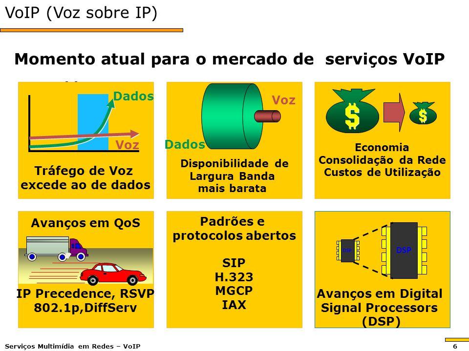 Momento atual para o mercado de serviços VoIP