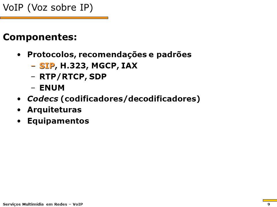VoIP (Voz sobre IP) Componentes: Protocolos, recomendações e padrões