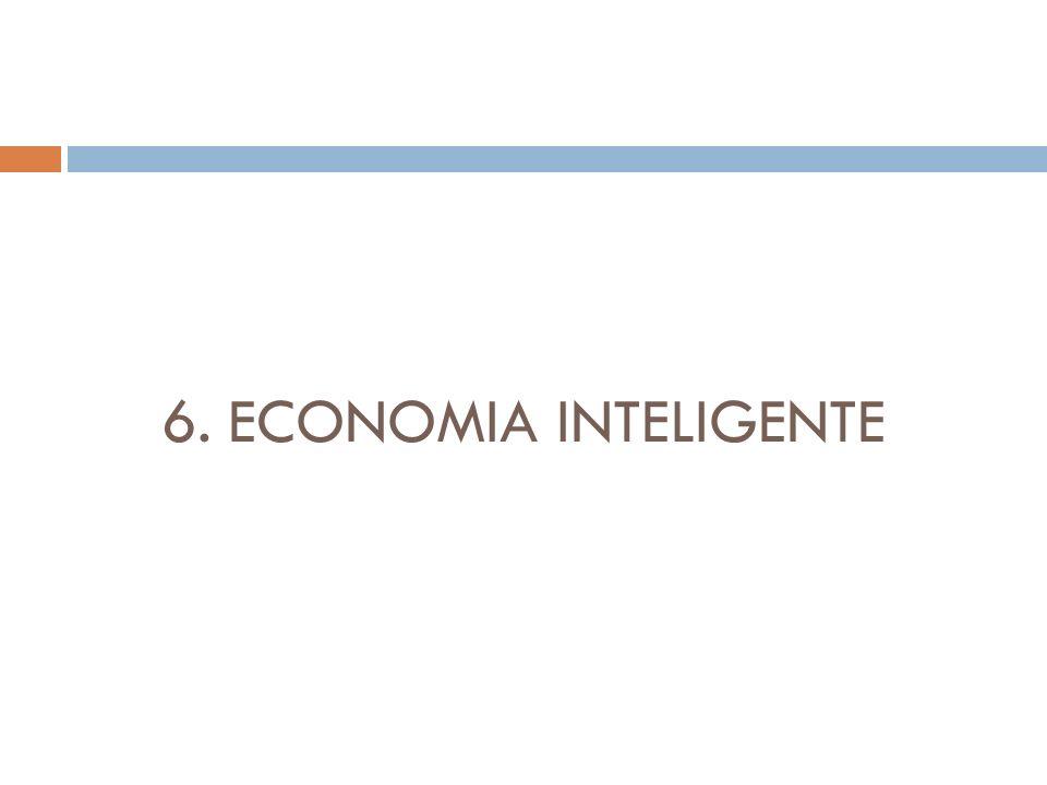 6. ECONOMIA INTELIGENTE