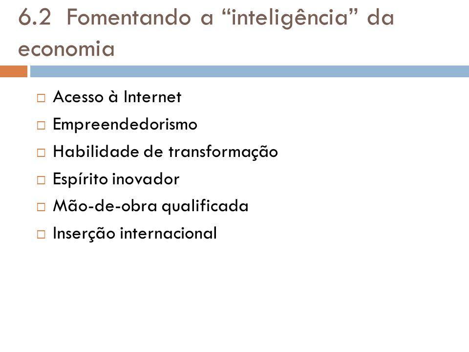 6.2 Fomentando a inteligência da economia