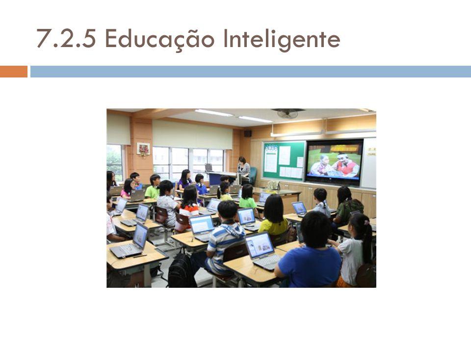 7.2.5 Educação Inteligente