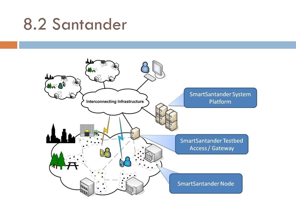 8.2 Santander